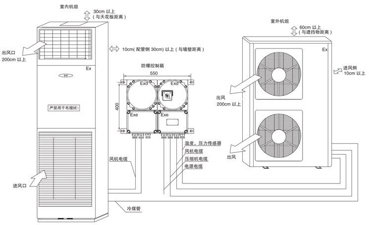柜机空调内机结构